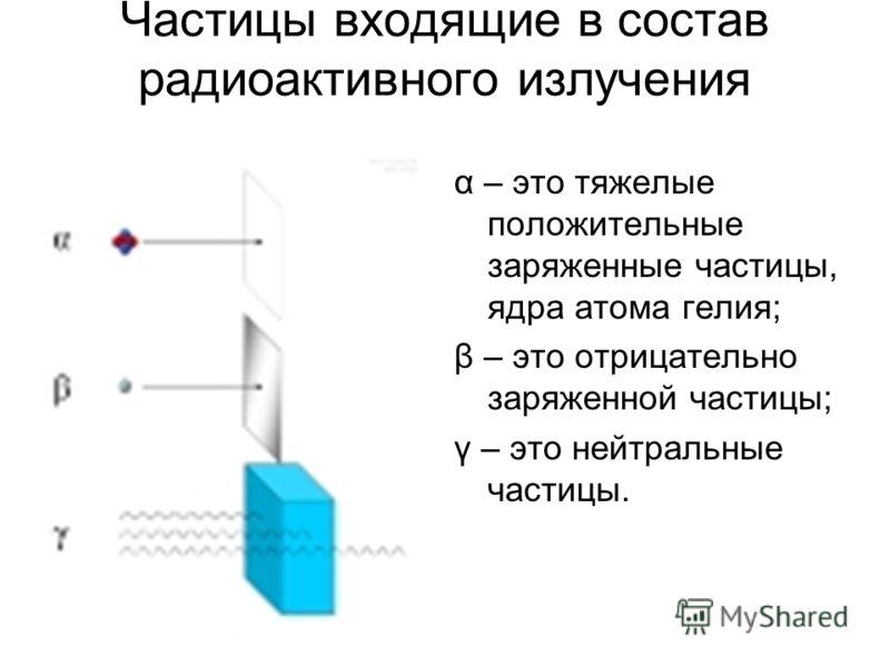 Частицы входящие в состав радиоактивного излучения α – это тяжелые положительные заряженные частицы, ядра атома гелия; β – это отрицательно заряженной частицы; γ – это нейтральные частицы.