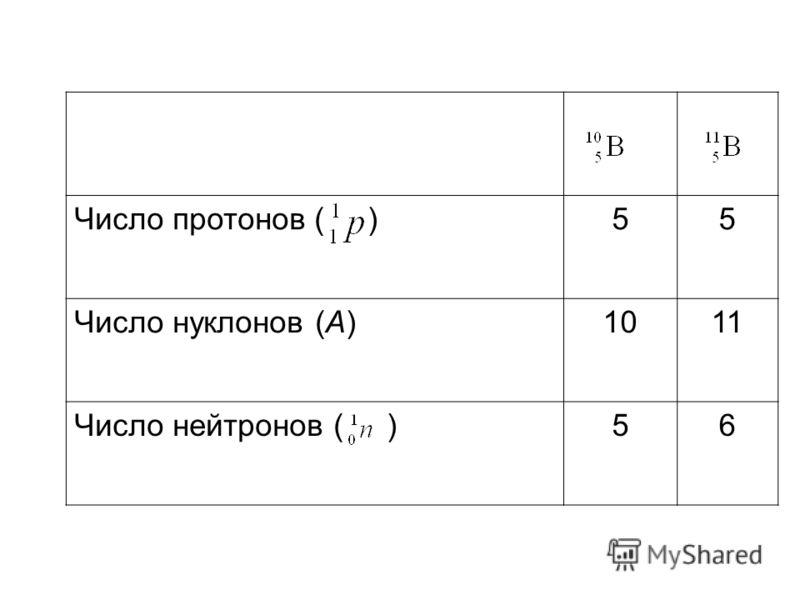 Число протонов ( )55 Число нуклонов (А)1011 Число нейтронов ( )56