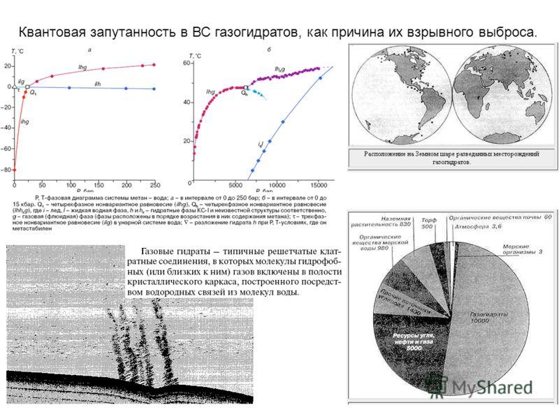 Квантовая запутанность в ВС газогидратов, как причина их взрывного выброса.