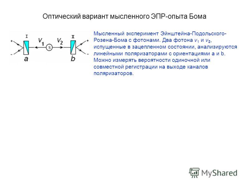 Оптический вариант мысленного ЭПР-опыта Бома Мысленный эксперимент Эйнштейна-Подольского- Розена-Бома с фотонами. Два фотона v 1 и v 2, испущенные в зацепленном состоянии, анализируются линейными поляризаторами с ориентациями a и b. Можно измерять ве