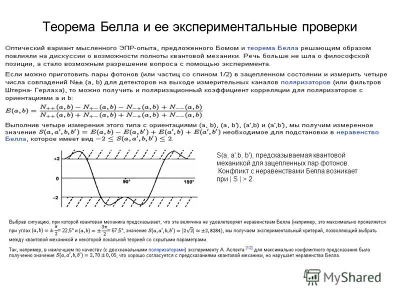 Теорема Белла и ее экспериментальные проверки S(a, a',b, b'), предсказываемая квантовой механикой для зацепленных пар фотонов. Конфликт с неравенствами Белла возникает при | S | > 2.