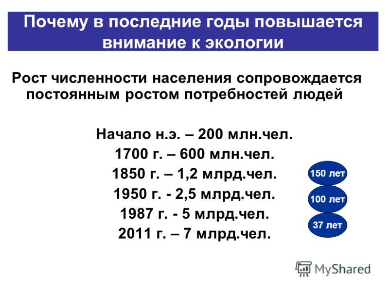 Почему в последние годы повышается внимание к экологии Рост численности населения сопровождается постоянным ростом потребностей людей Начало н.э. – 200 млн.чел. 1700 г. – 600 млн.чел. 1850 г. – 1,2 млрд.чел. 1950 г. - 2,5 млрд.чел. 1987 г. - 5 млрд.ч