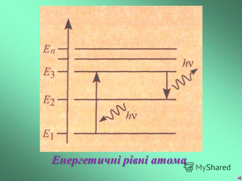 Енергетичні рівні атома
