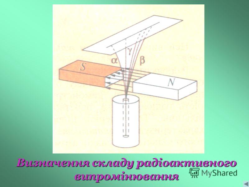 Визначення складу радіоактивного випромінювання