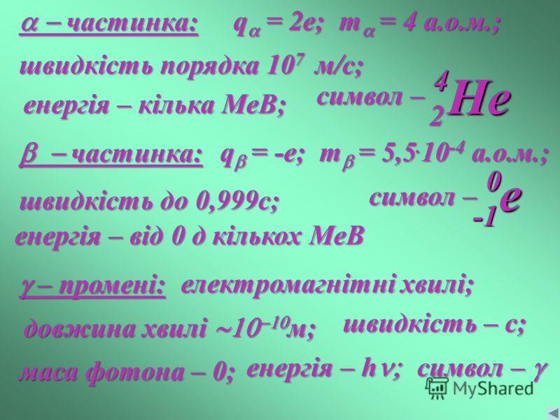 частинка: частинка: q = 2e; m = 4 а.о.м.; швидкість порядка 10 7 м/с; енергія – кілька МеВ; 42He символ – частинка: частинка: q = -e; m = 5,5. 10 -4 а.о.м.; швидкість до 0,999с; енергія – від 0 д кількох МеВ символ – e0 – промені: – промені: електром