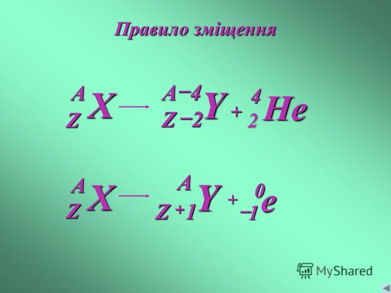 Правило зміщення X A Z Y A Z 4 2 + He 4 2 X A Z YAZ 1 + + e 0 1