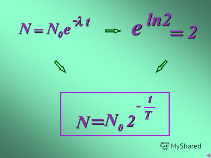 -N = N 0 t e N = N 0 2 Tt- = eln22
