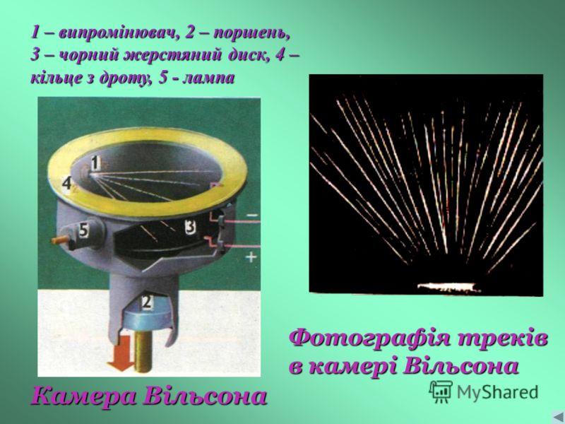 Камера Вільсона Фотографія треків в камері Вільсона 1 – випромінювач, 2 – поршень, 3 – чорний жерстяний диск, 4 – кільце з дроту, 5 - лампа