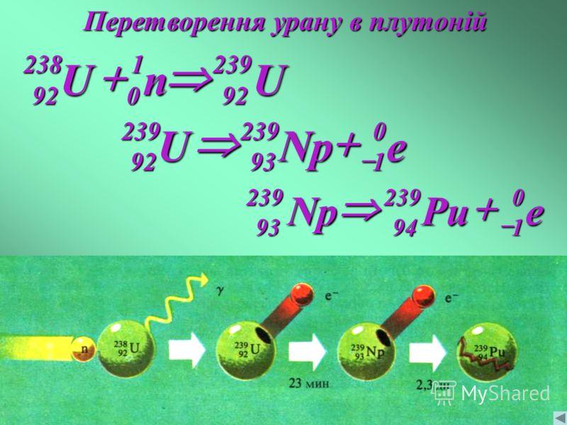 Перетворення урану в плутоній UnU 239 92 1 0 238 92 eNpU 0 1 239 93 239 92 ePuNp 0 1 239 94 239 93