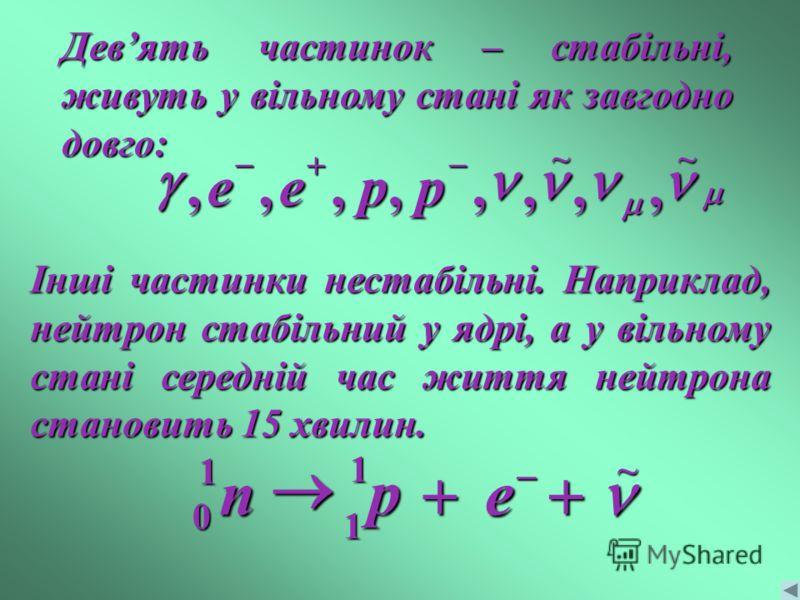 Девять частинок – стабільні, живуть у вільному стані як завгодно довго: ~~,,,,,,,, ppee Інші частинки нестабільні. Наприклад, нейтрон стабільний у ядрі, а у вільному стані середній час життя нейтрона становить 15 хвилин. 1 0~ e11 p n