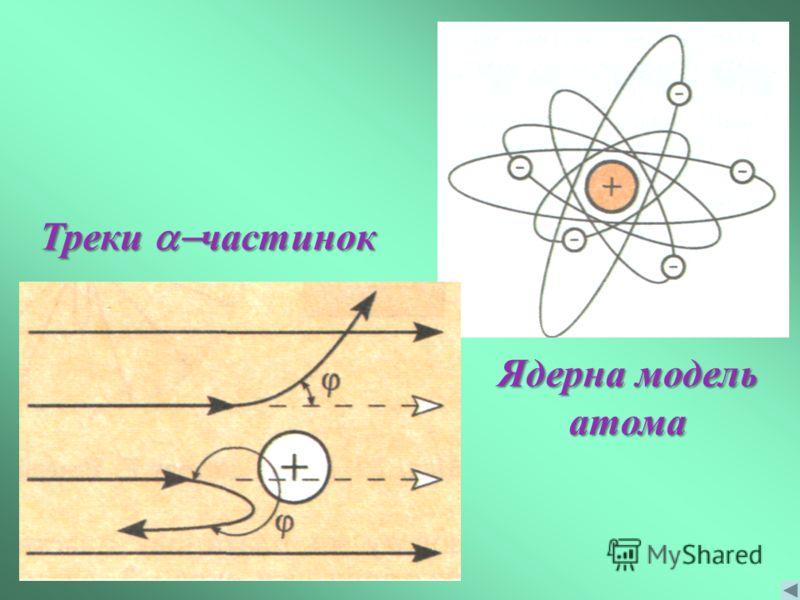 Треки частинок Ядерна модель атома