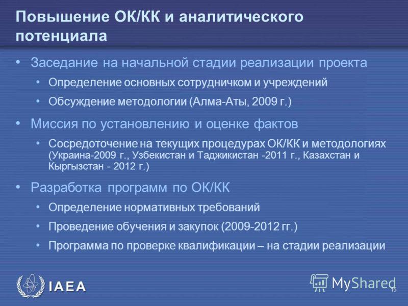МАГ АТЭ Повышение ОК/КК и аналитического потенциала Заседание на начальной стадии реализации проекта Определение основных сотрудничком и учреждений Обсуждение методологии (Алма-Аты, 2009 г.) Миссия по установлению и оценке фактов Сосредоточение на те