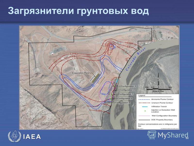 МАГ АТЭ Загрязнители грунтовых вод 44