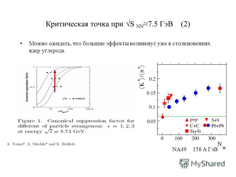 Критическая точка при S NN 7.5 ГэВ (2) Можно ожидать, что большие эффекты возникнут уже в столкновениях ядер углерода NA49 158 A ГэВ