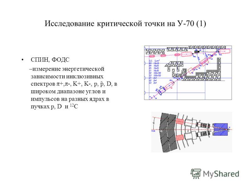 Исследование критической точки на У-70 (1) СПИН, ФОДС –измерение энергетической зависимости инклюзивных спектров π+,π-, Κ+, Κ-, р, р, D, в широком диапазоне углов и импульсов на разных ядрах в пучках р, D и 12 С