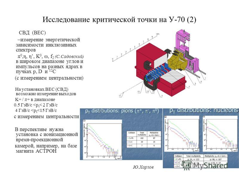Исследование критической точки на У-70 (2) СВД (ВЕС) –измерение энергетической зависимости инклюзивных спектров π 0,η, η, Κ 0, ω, f 2 (С.Садовский) в широком диапазоне углов и импульсов на разных ядрах в пучках р, D и 12 С (с измерением центральности