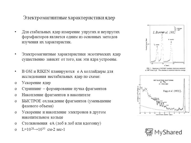 Электромагнитные характеристики ядер Для стабильных ядер измерение упругих и неупругих формфакторов является одним из основных методов изучения их характеристик. Электромагнитные характеристики экзотических ядер существенно зависят от того, как эти я