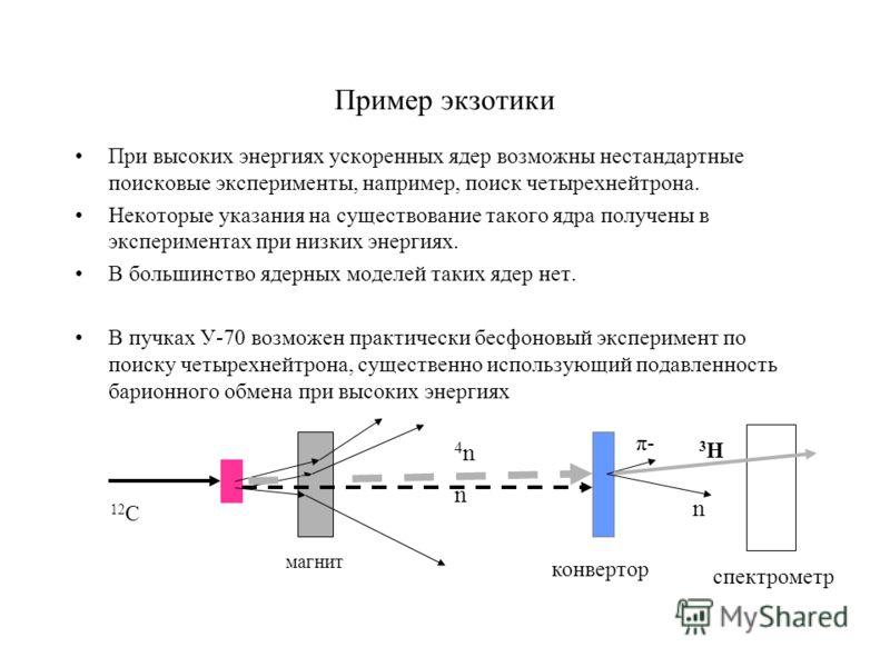 Пример экзотики При высоких энергиях ускоренных ядер возможны нестандартные поисковые эксперименты, например, поиск четырехнейтрона. Некоторые указания на существование такого ядра получены в экспериментах при низких энергиях. В большинство ядерных м