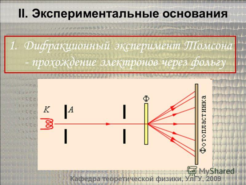 II. Экспериментальные основания 1. Дифракционный эксперимент Томсона - прохождение электронов через фольгу