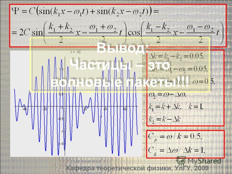Вывод: Частицы – это волновые пакеты!!! Вывод: Частицы – это волновые пакеты!!!