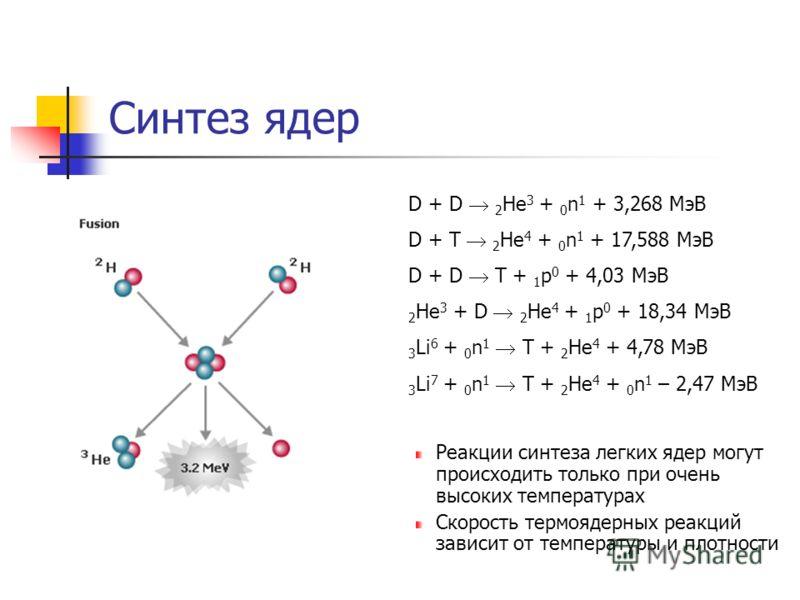Синтез ядер D + D 2 He 3 + 0 n 1 + 3,268 МэВ D + T 2 He 4 + 0 n 1 + 17,588 МэВ D + D T + 1 p 0 + 4,03 МэВ 2 He 3 + D 2 He 4 + 1 p 0 + 18,34 МэВ 3 Li 6 + 0 n 1 T + 2 He 4 + 4,78 МэВ 3 Li 7 + 0 n 1 T + 2 He 4 + 0 n 1 – 2,47 МэВ Реакции синтеза легких я