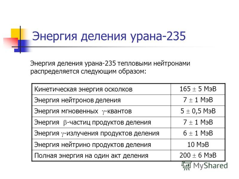 Энергия деления урана-235 Энергия деления урана-235 тепловыми нейтронами распределяется следующим образом: Кинетическая энергия осколков 165 5 МэВ Энергия нейтронов деления 7 1 МэВ Энергия мгновенных -квантов5 0,5 МэВ Энергия -частиц продуктов делени