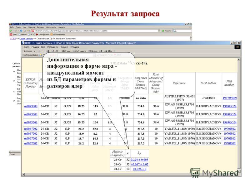 Результат запроса Дополнительная информация о форме ядра - квадруполный момент из БД параметров формы и размеров ядер