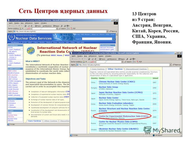 Сеть Центров ядерных данных 13 Центров из 9 стран: Австрия, Венгрия, Китай, Корея, Россия, США, Украина, Франция, Япония.