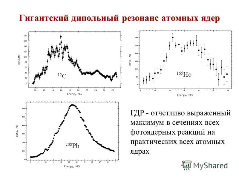 Гигантский дипольный резонанс атомных ядер 12 С 165 Ho 208 Pb ГДР - отчетливо выраженный максимум в сечениях всех фотоядерных реакций на практических всех атомных ядрах