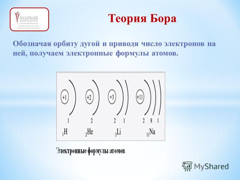 Обозначая орбиту дугой и приводя число электронов на ней, получаем электронные формулы атомов.