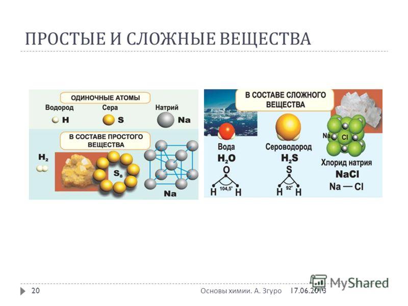 ПРОСТЫЕ И СЛОЖНЫЕ ВЕЩЕСТВА 17.06.2013 Основы химии. А. Згуро 20