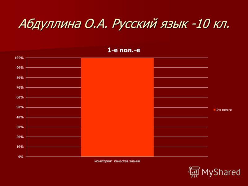 Абдуллина О.А. Русский язык -10 кл.