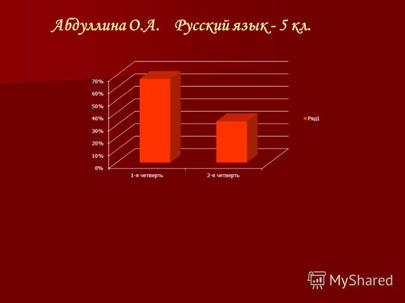Абдуллина О.А. Русский язык - 5 кл.