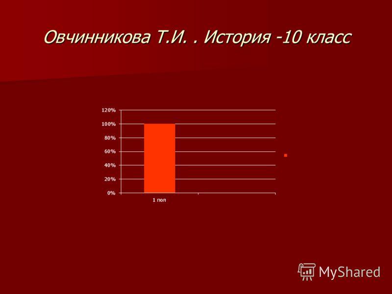 Овчинникова Т.И.. История -10 класс
