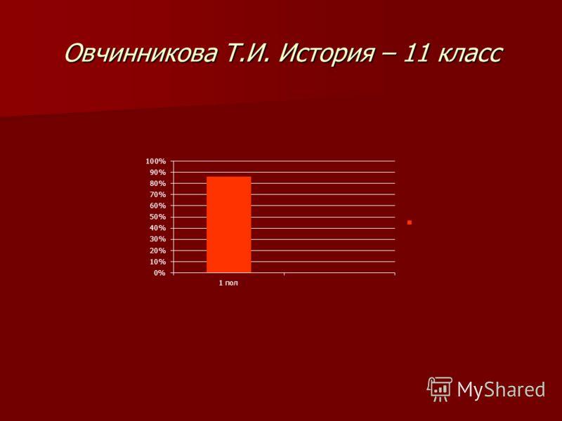 Овчинникова Т.И. История – 11 класс