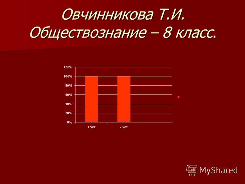 Овчинникова Т.И. Обществознание – 8 класс.