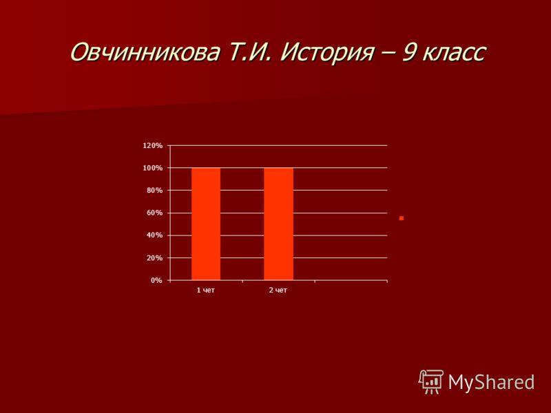 Овчинникова Т.И. История – 9 класс