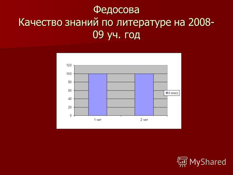 Федосова Качество знаний по литературе на 2008- 09 уч. год