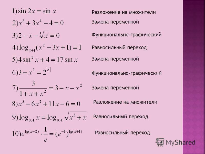 Разложение на множители Замена переменной Функционально-графический Равносильный переход Замена переменной Функционально-графический Замена переменной Разложение на множители Равносильный переход