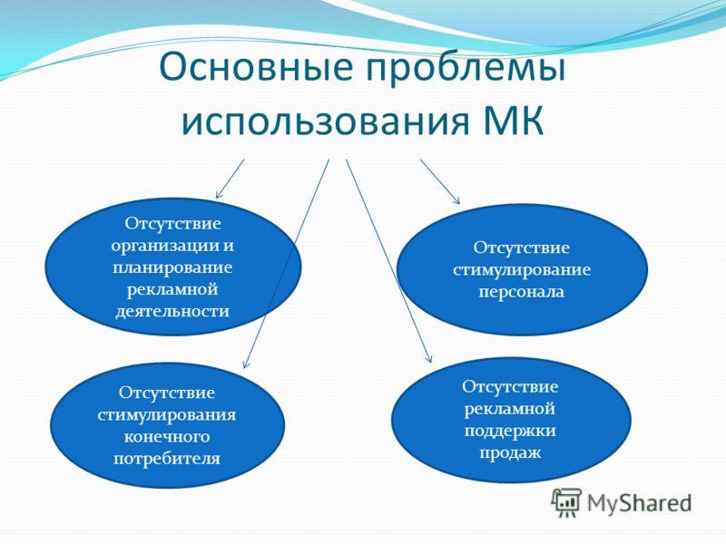 Основные проблемы использования МК Отсутствие организации и планирование рекламной деятельности Отсутствие стимулирование персонала Отсутствие стимулирования конечного потребителя Отсутствие рекламной поддержки продаж