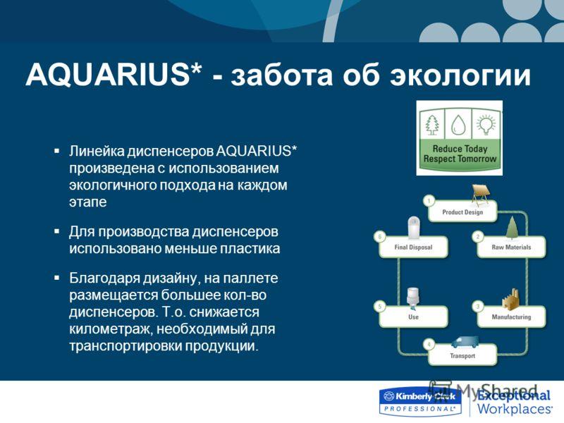 AQUARIUS* - забота об экологии Линейка диспенсеров AQUARIUS* произведена с использованием экологичного подхода на каждом этапе Для производства диспенсеров использовано меньше пластика Благодаря дизайну, на паллете размещается большее кол-во диспенсе