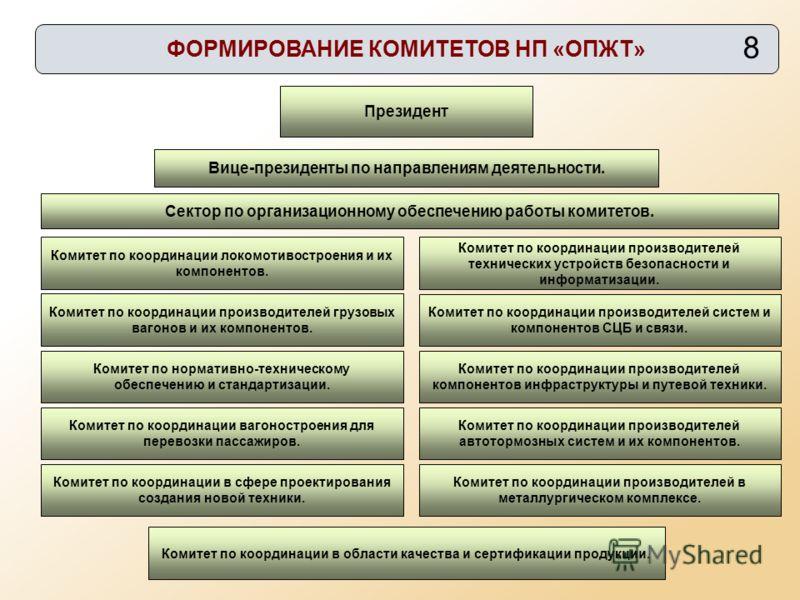 Комитет по координации в сфере проектирования создания новой техники. Комитет по координации вагоностроения для перевозки пассажиров. Комитет по координации производителей технических устройств безопасности и информатизации. Комитет по координации пр