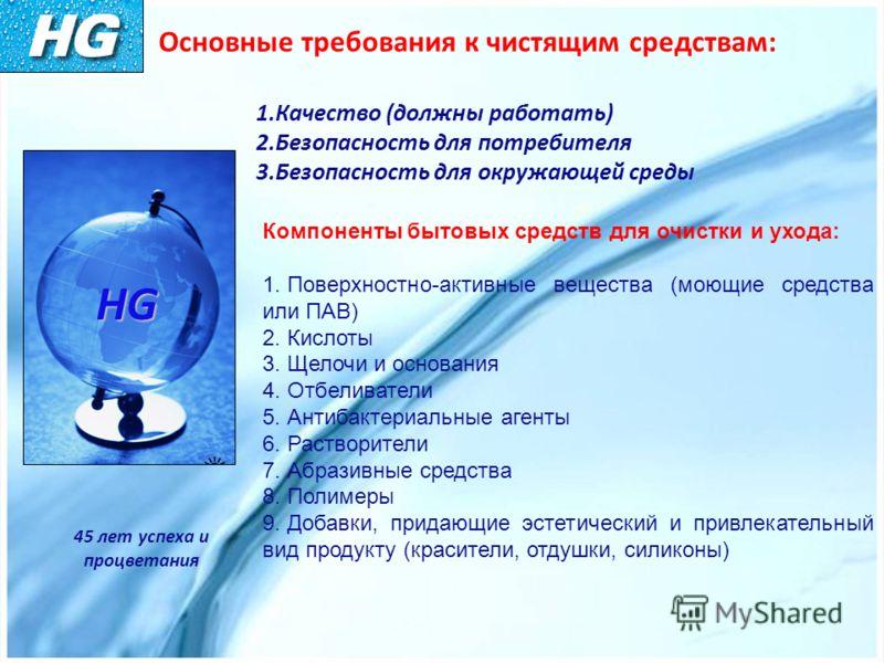 HG 45 лет успеха и процветания 1.Качество (должны работать) 2.Безопасность для потребителя 3.Безопасность для окружающей среды Компоненты бытовых средств для очистки и ухода: 1. Поверхностно-активные вещества (моющие средства или ПАВ) 2. Кислоты 3. Щ