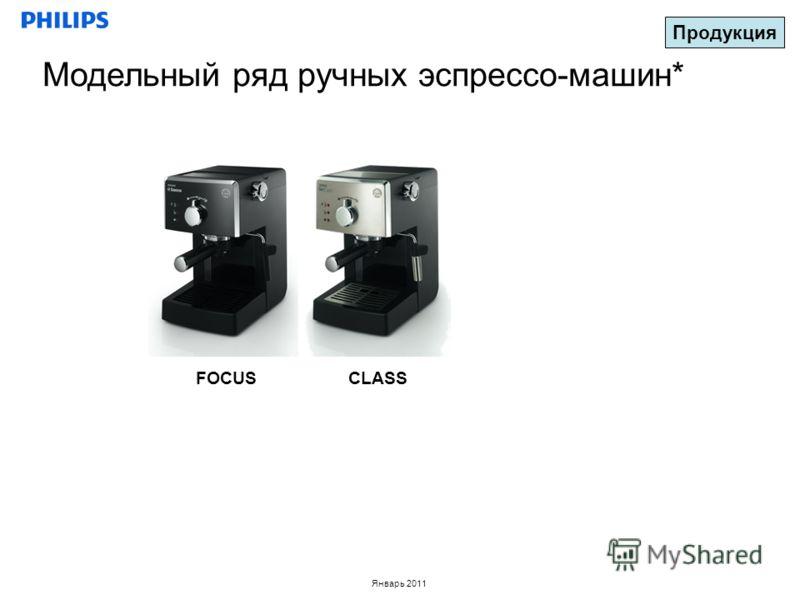 Январь 2011 Модельный ряд ручных эспрессо-машин* CLASSFOCUS Продукция