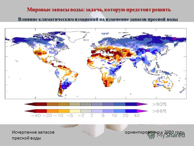 Мировые запасы воды: задача, которую предстоит решить Влияние климатическим изменений на изменение запасов пресной воды Исчерпание запасов пресной воды ориентировочно к 2050 году