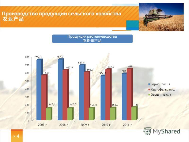 Производство продукции сельского хозяйства > 4> 4 Продукция растениеводства
