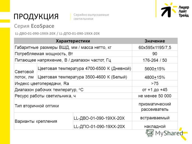 Серия EcoSpace LL-ДВО-01-090-19XX-20X / LL-ДПО-01-090-19XX-20Х ПРОДУКЦИЯ Серийно выпускаемые светильники ХарактеристикиЗначение Габаритные размеры ВШД, мм / масса нетто, кг 60х595х1195/7,5 Потребляемая мощность, Вт90 Питающее напряжение, В / диапазон