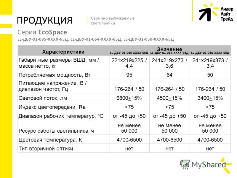 Серия EcoSpace LL-ДБУ-01-095-ХХХХ-65Д, LL-ДБУ-01-064-ХХХХ-65Д, LL-ДБУ-01-050-ХХХХ-65Д ПРОДУКЦИЯ Серийно выпускаемые светильники Характеристики LL-ДБУ-01-095-ХХХХ-65Д Значение LL-ДБУ-01-064-ХХХХ-65ДLL-ДБУ-01-050-ХХХХ-65Д Габаритные размеры ВШД, мм / м