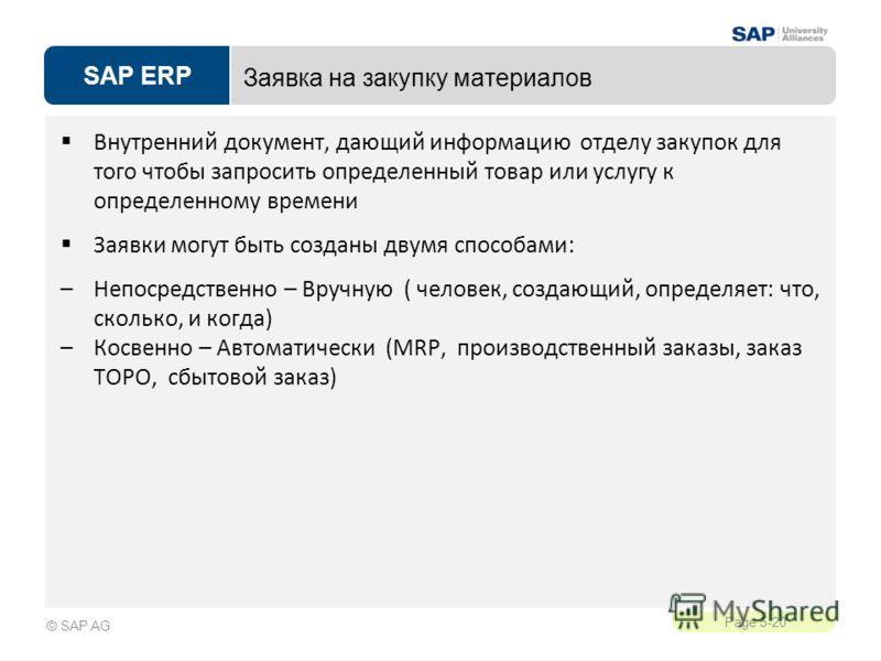 SAP ERP Page 5-20 © SAP AG Заявка на закупку материалов Внутренний документ, дающий информацию отделу закупок для того чтобы запросить определенный товар или услугу к определенному времени Заявки могут быть созданы двумя способами: –Непосредственно –