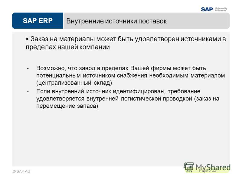 SAP ERP Page 5-22 © SAP AG Внутренние источники поставок Заказ на материалы может быть удовлетворен источниками в пределах нашей компании. -Возможно, что завод в пределах Вашей фирмы может быть потенциальным источником снабжения необходимым материало
